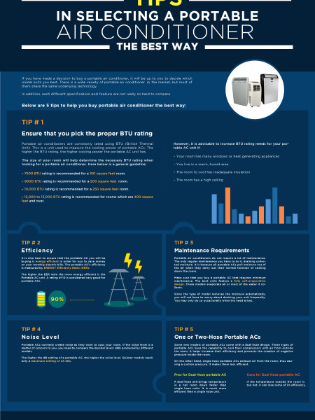 Tips In Selecting A Portable Air Conditioner The Best Way Infographic