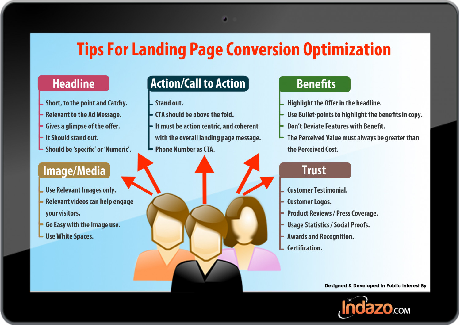 Dating tips for landing page