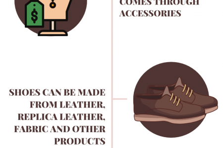 Tips On Clothing Experiment To Find Your Fashion Style Infographic