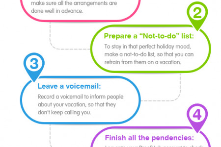 Tips on enjoying work-free vacations by Project management software- ProofHub Infographic