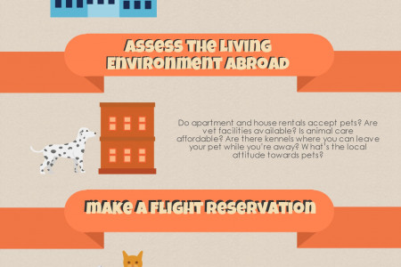 Tips on Moving Overseas with Your Pets Infographic