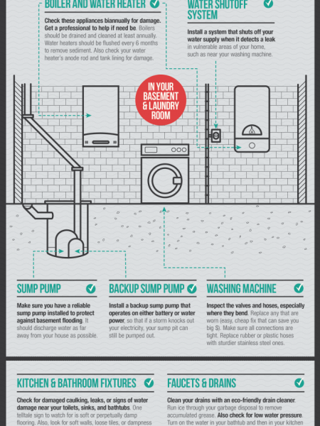 Tips on Preventing Water Damage Infographic