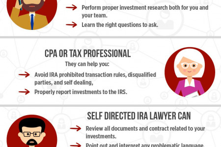 Tips on Setting Up a Self Directed IRA Infographic