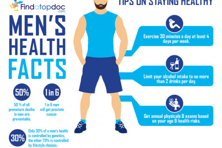 Tips On Staying Healthy Infographic