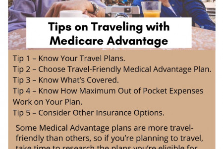 Tips on Traveling with Medicare Advantage Infographic