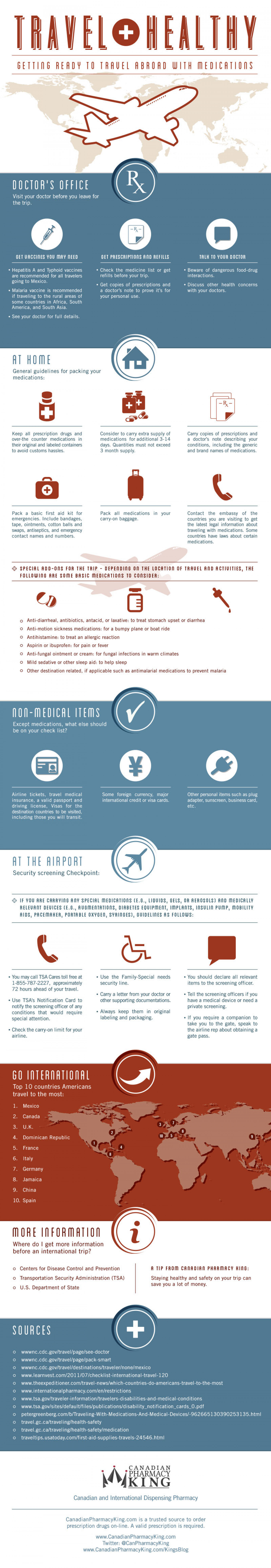 Travel Healthy Infographic