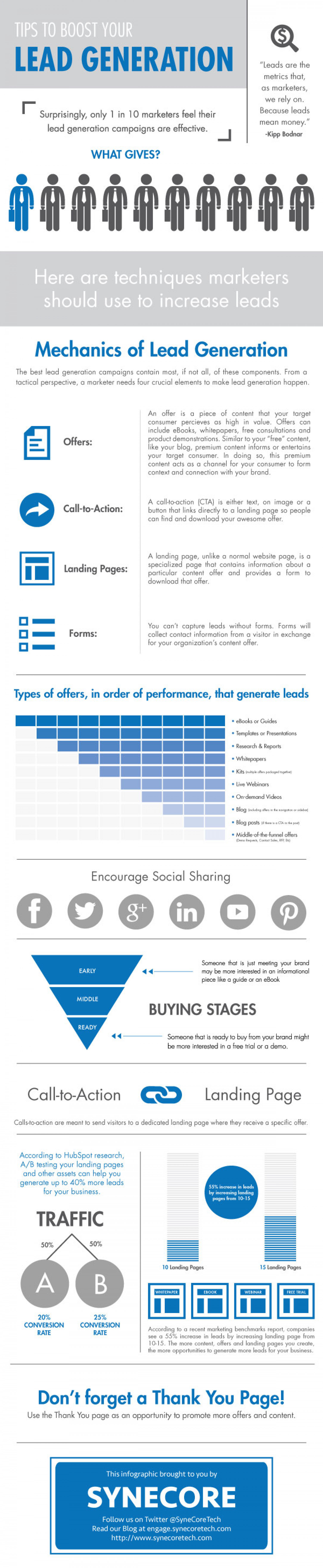 Tips to Boost Your Lead Generation Infographic