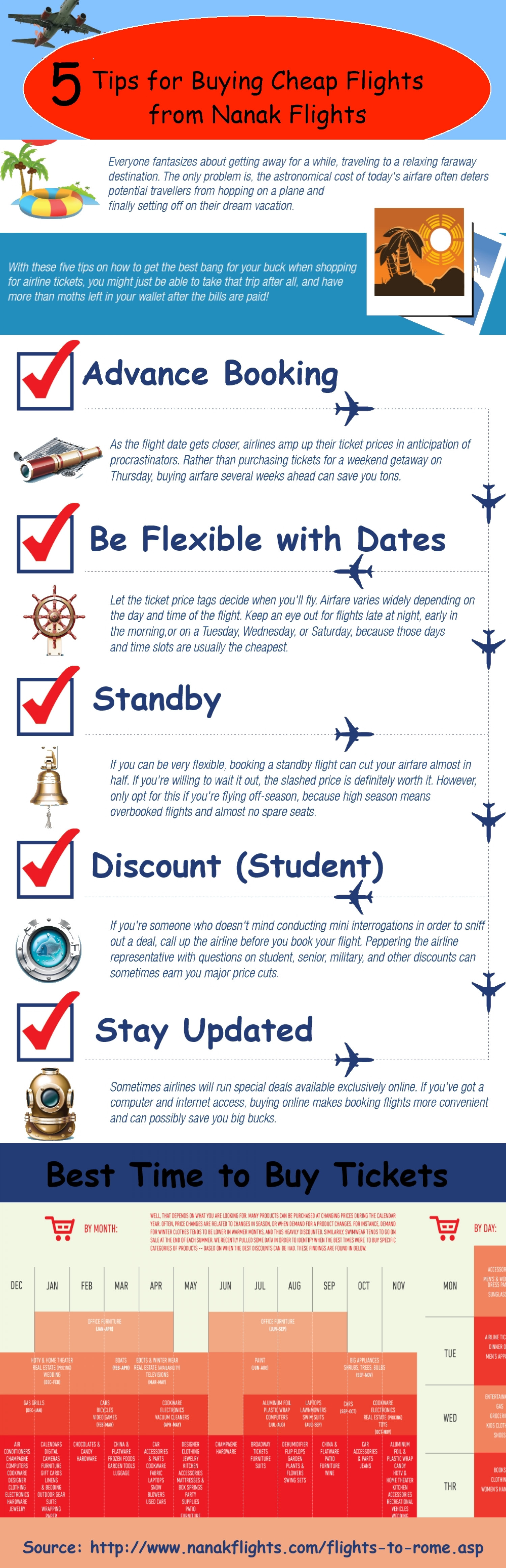 5 Tips for Buying Cheap Flights From Nanak Flights Infographic