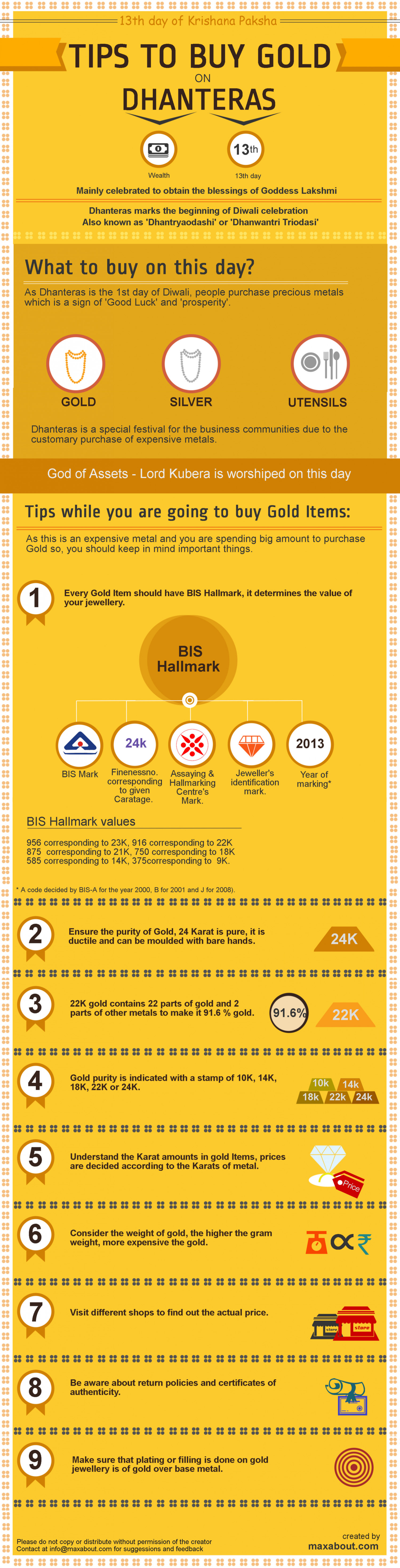 Tips to Buy Gold on Dhanteras Infographic