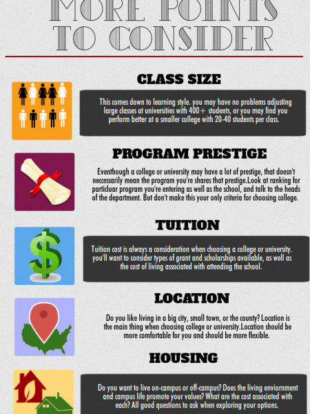 Choosing the Right College Infographic