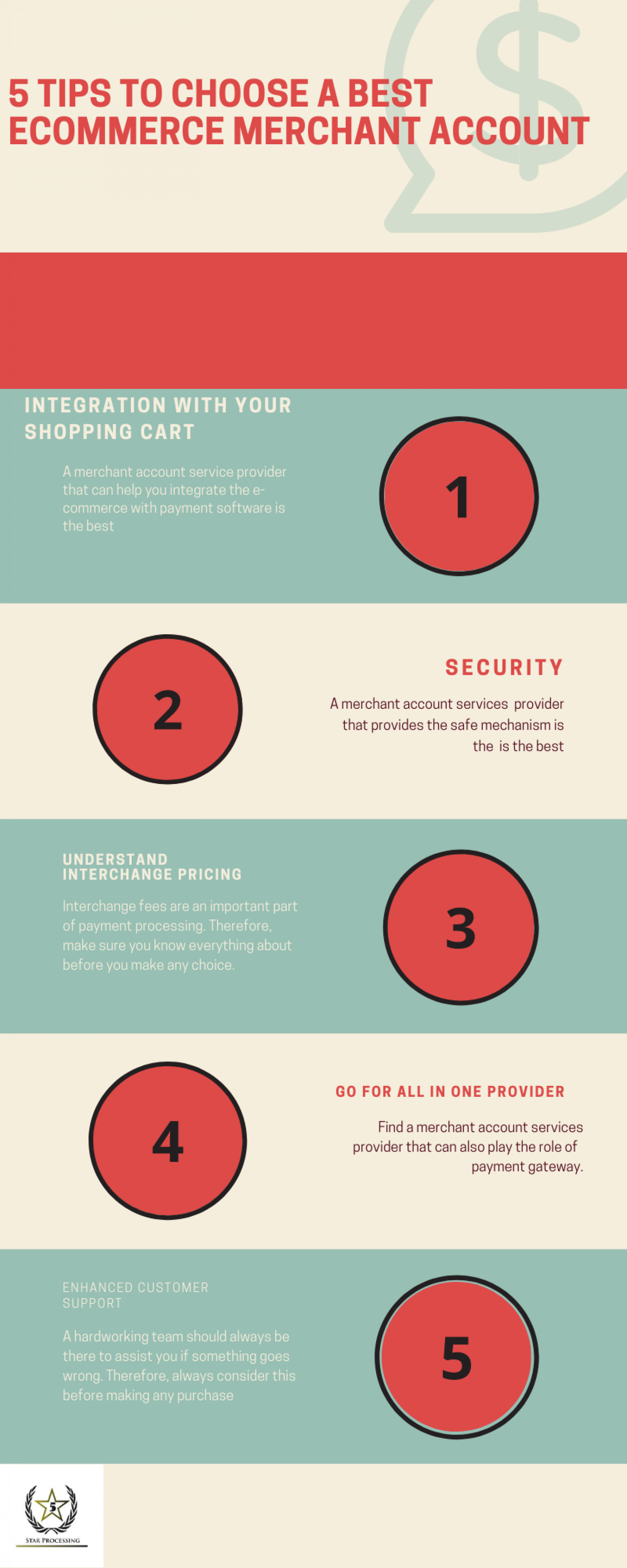Tips to choose best Ecommerce merchant account Infographic