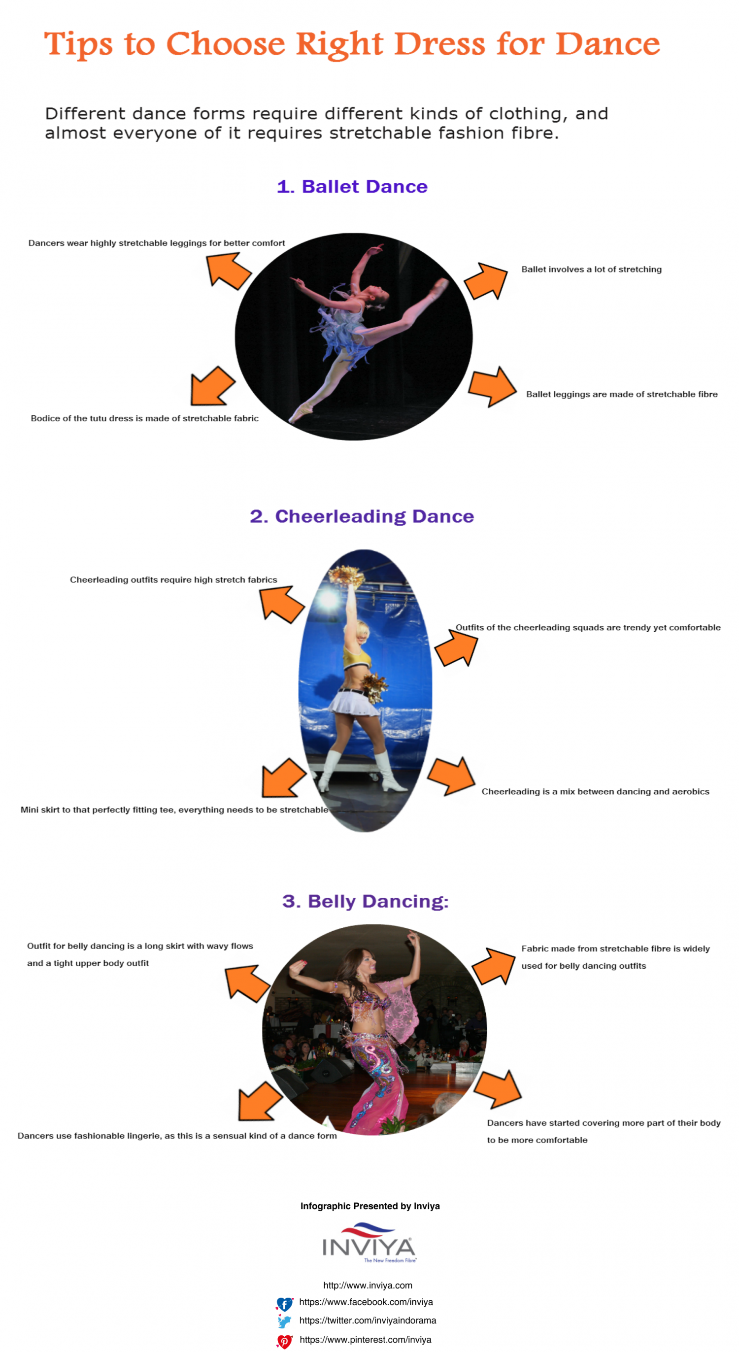 Tips to Choose Right Dress for Dance | Visual.ly