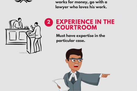 Tips to choose the best criminal lawyer Infographic