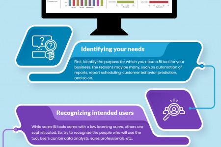 Tips to Choose the Perfect Business Intelligence Tool Infographic