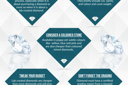 Tips to choose the perfect lab created diamonds Infographic