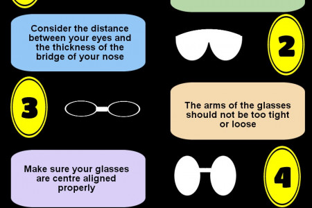 Tips to choose the right glasses for your eyes Infographic