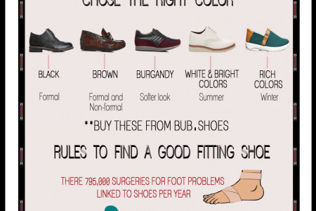 Tips To Choose The Right Kind Of Shoes For Men Infographic