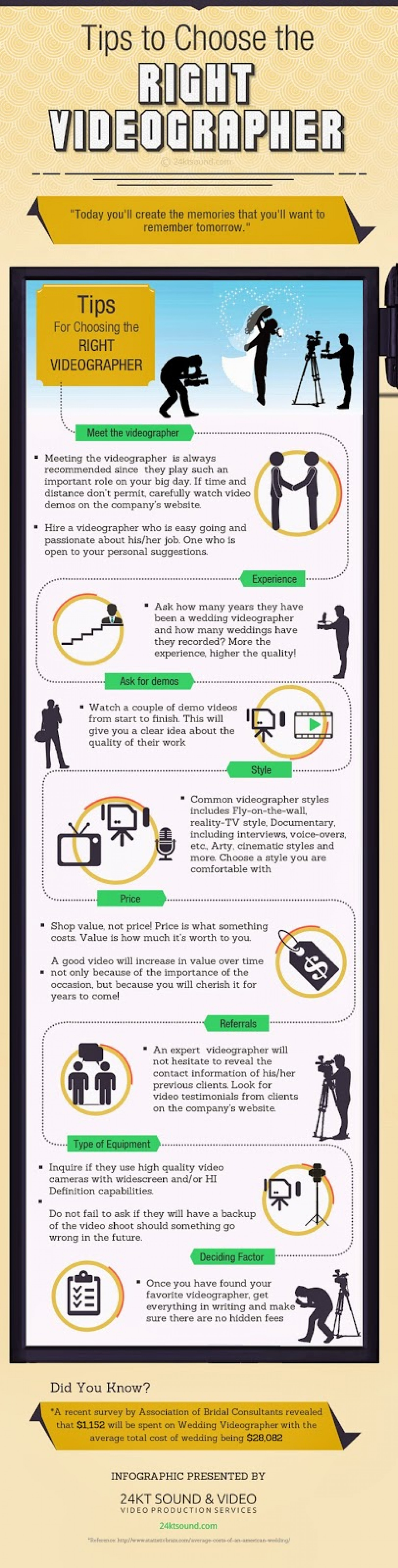 Tips to Choose the Right Videographer Infographic