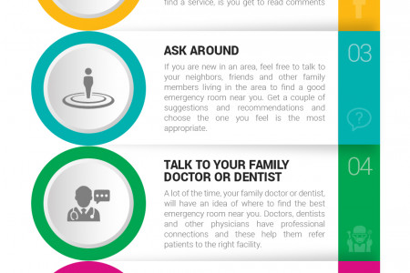 Tips to Find Nearest Emergency Room Infographic