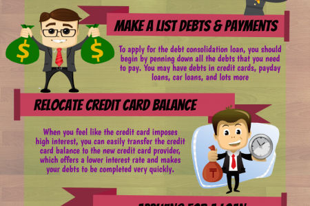 Tips to Get a Debt Consolidation Loan Infographic