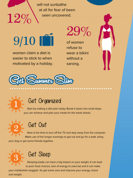 Tips to Get Summer Slim Infographic