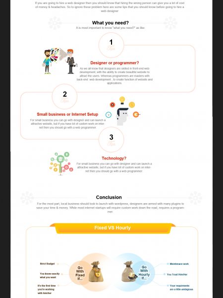 Tips to hire a web-designer Or Programmer Infographic
