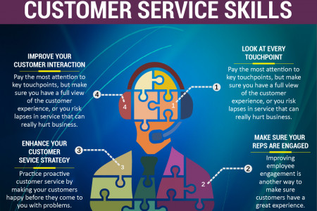 Tips to Improve Your Customer Service Skills Infographic