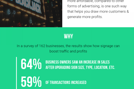 Tips to increase sales with LED signage Infographic