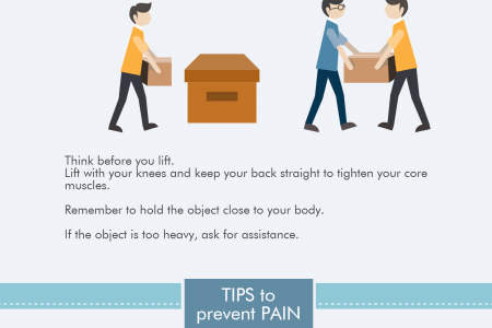 Tips to Prevent Workplace Pain Infographic