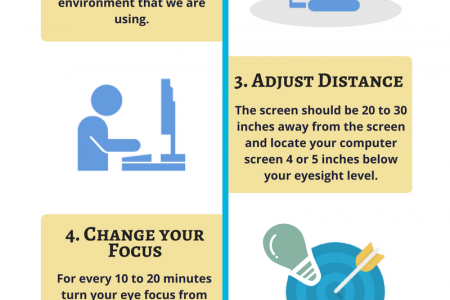 Tips To Protect Your Eyes From Computer & Mobile Screens Infographic