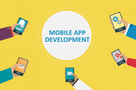 Tips to reduce Mobile App development Cost Infographic