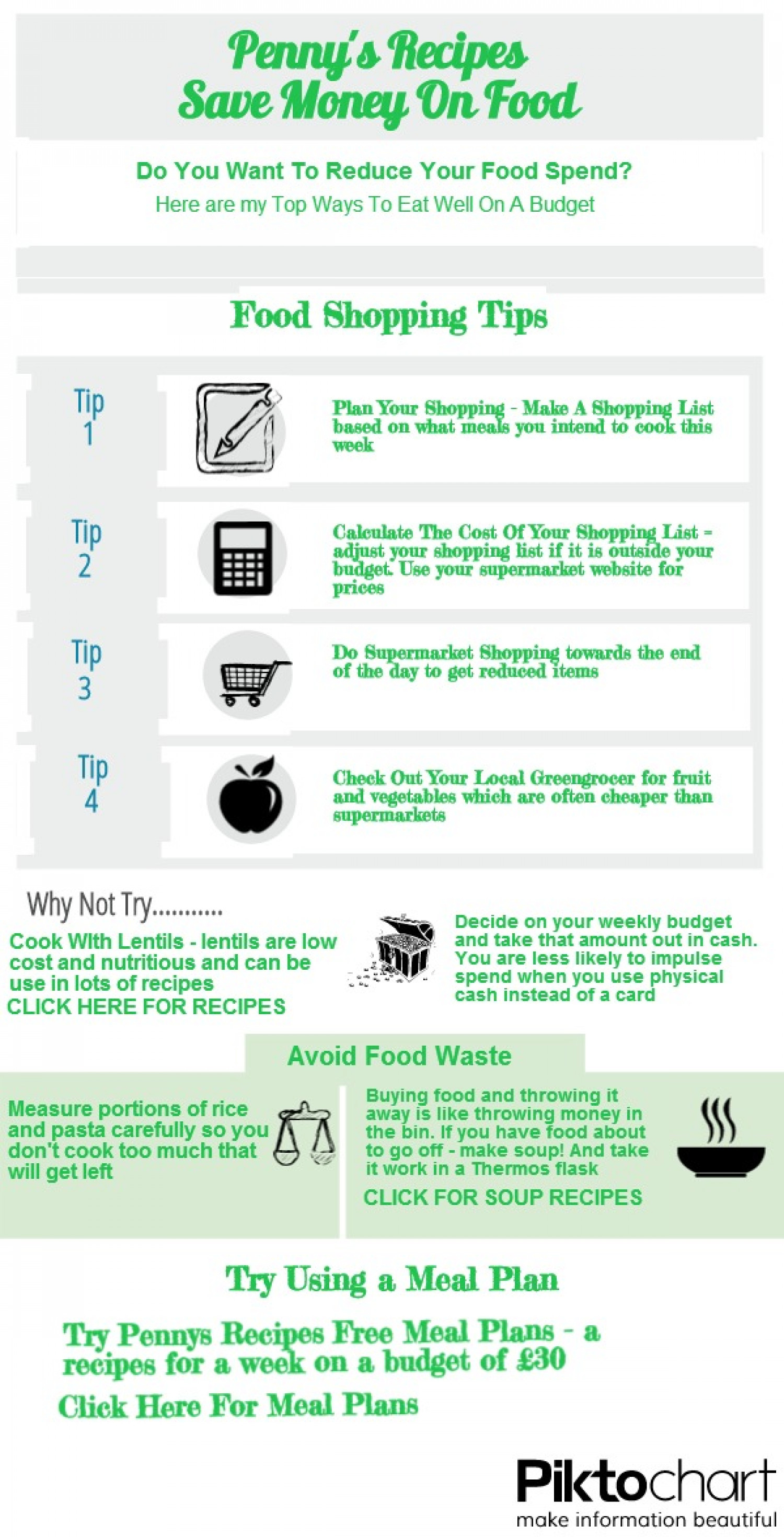 Tips To Save Money On Food Shopping Infographic
