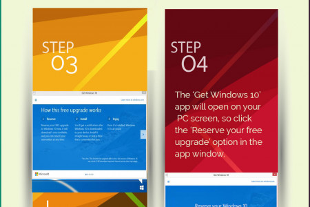 Tips to Upgrade to Windows 10 From Windows 8/8.1 Infographic