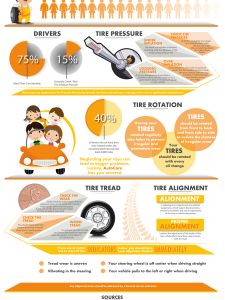 Tire Safety Tips Infographic