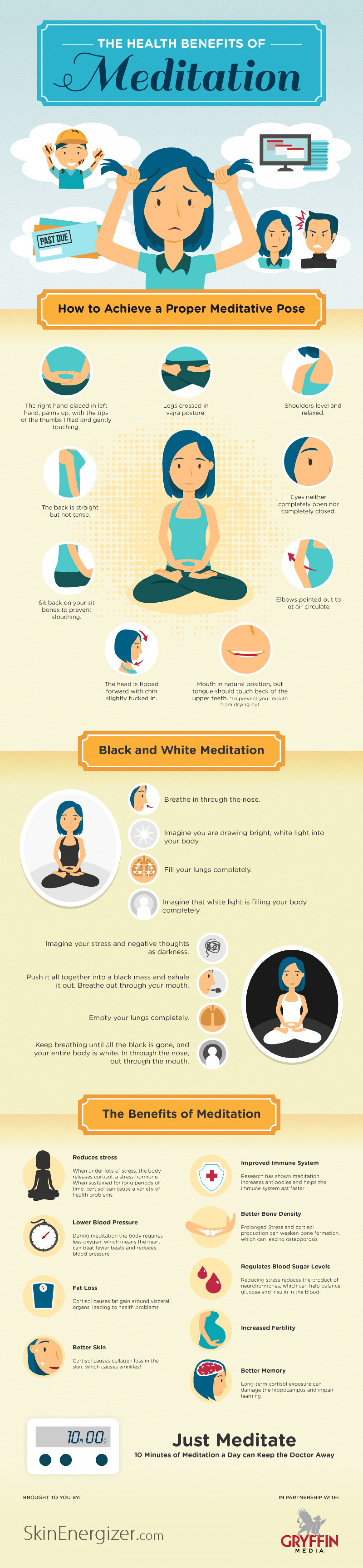 Tired? Stressed? Just Meditate! Infographic