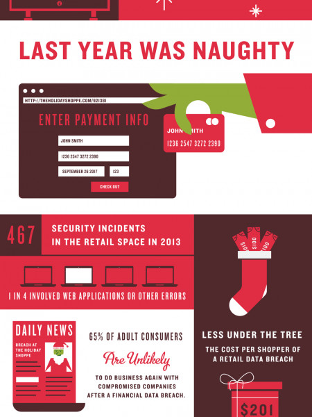 'Tis the Season for Holiday Shopping and Data Breaches Infographic