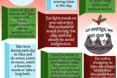 'Tis the season to be healthy! 12 steps to a healthy festive season. Infographic