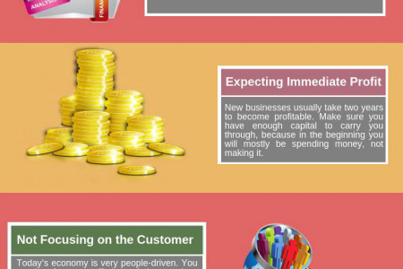 To Avoid Mistakes When Starting a New Business Infographic
