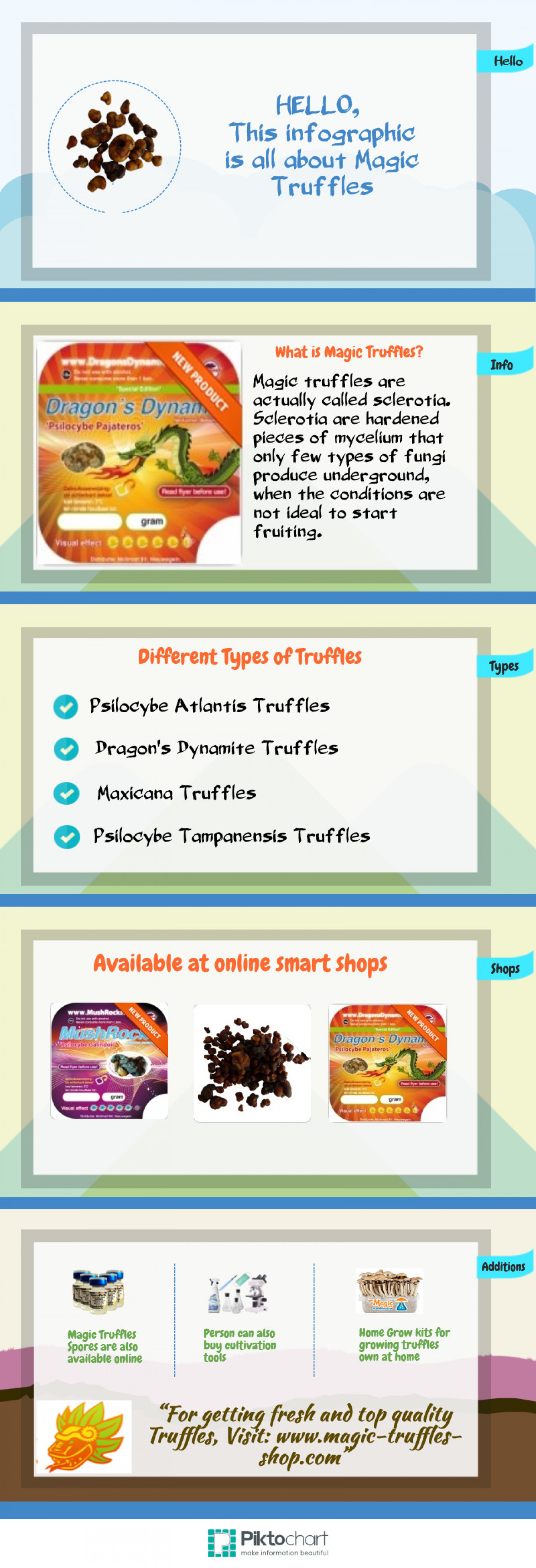 how to buy truffles online
