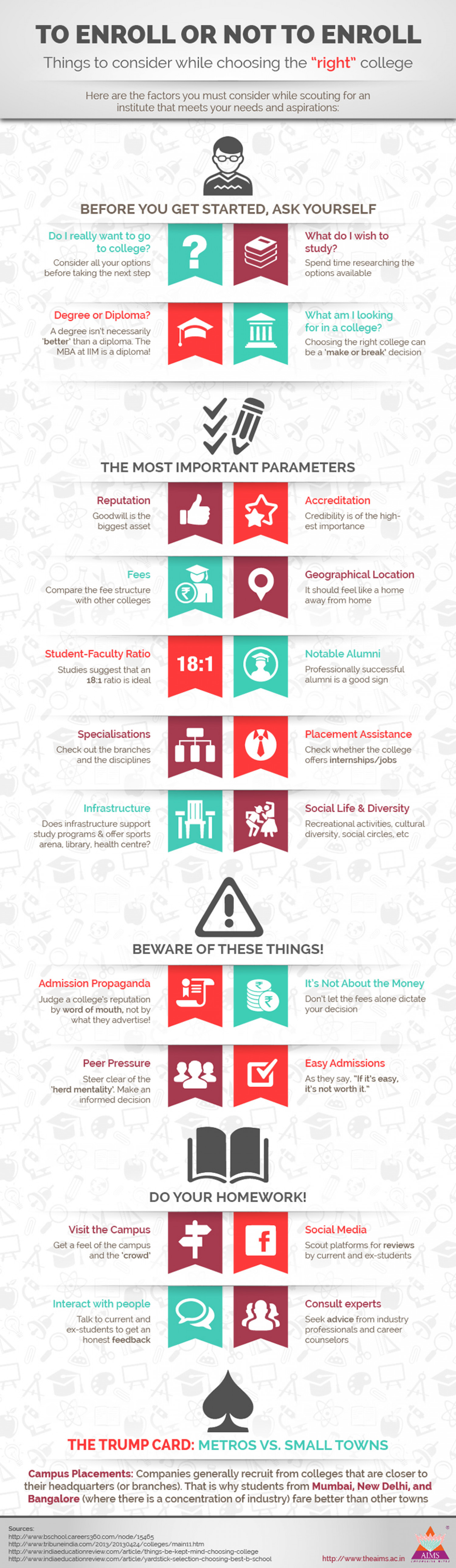 To enroll or not to enroll Infographic