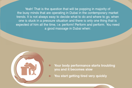 To Massage or Not To Massage in 2016? Infographic