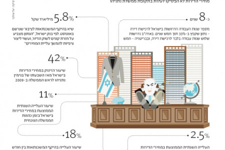 To speak frankly, the situation is intolerable  Infographic