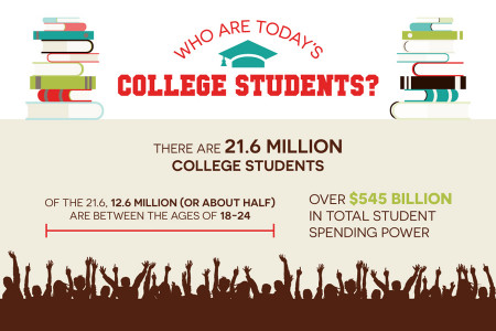 Today's College Students Infographic