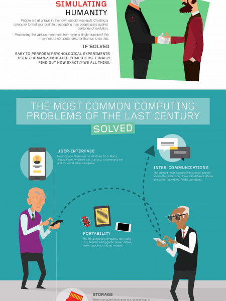 Today's Hardest Computing Problems Infographic