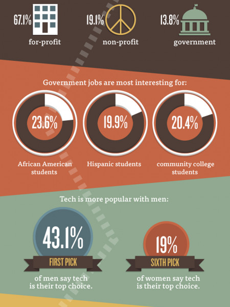 Internmatch 2014 Intern Report Infographic