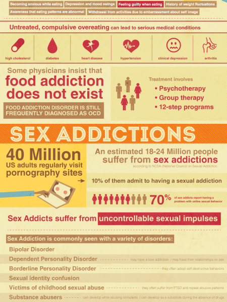 Rogue Addictions: No I Don't Have A Problem Infographic