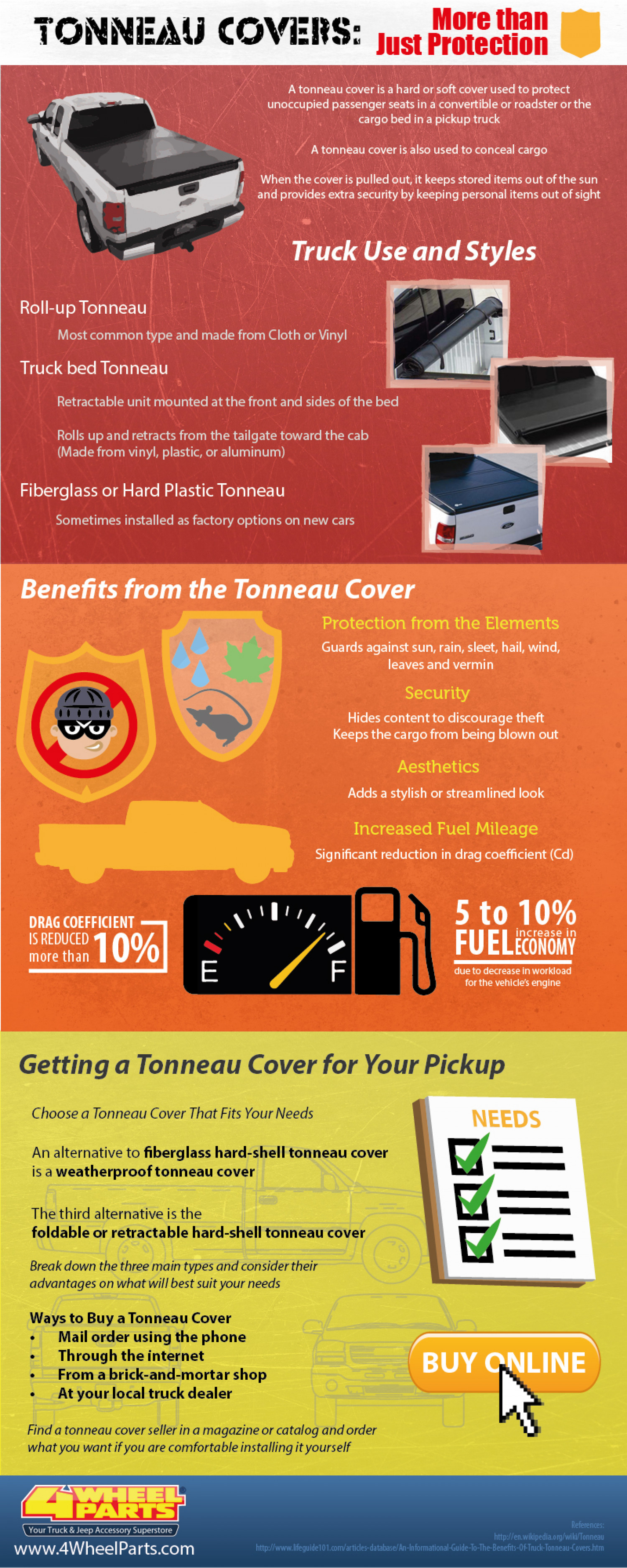 Tonneau Covers: More Than Just Protection Infographic