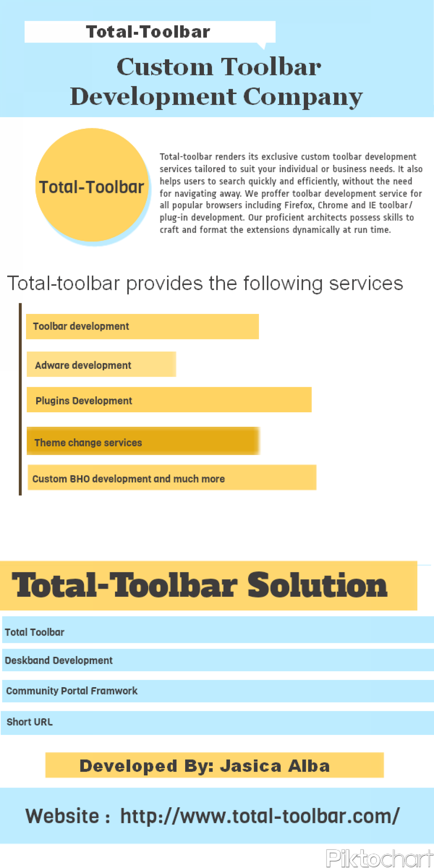 Toolbar Development Infographic