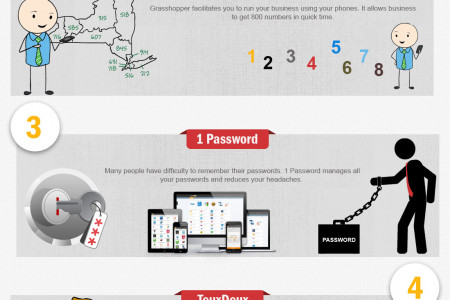 Tools - Every entrepreneur should know Infographic