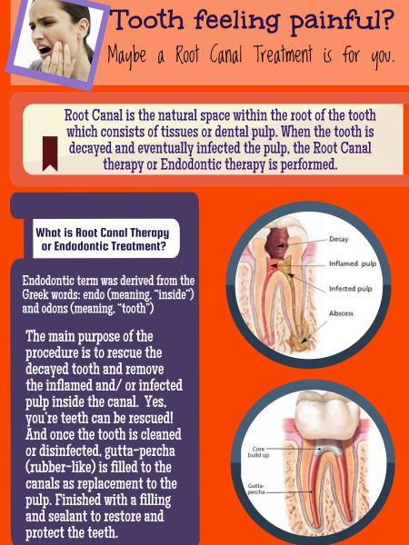 Tooth Feeling Painful? Root Canal Treatment Infographic